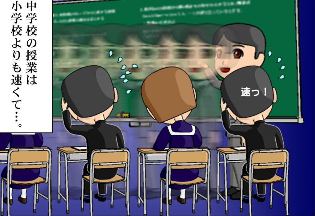 太田南中・旭中・大泉西中の新中学1年生のための中学準備講座