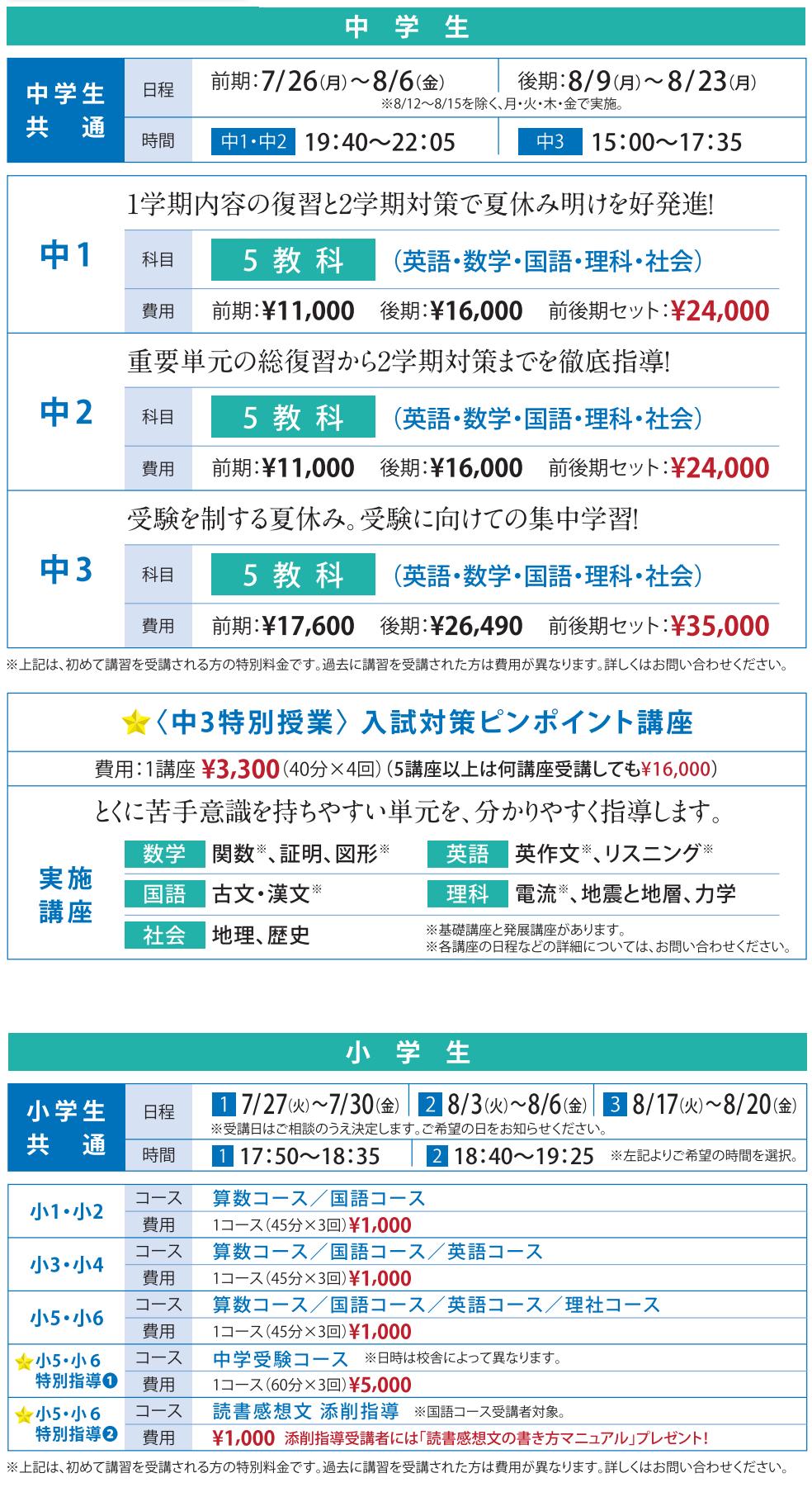 英進進学教室・太田韮川校(太田市の塾)