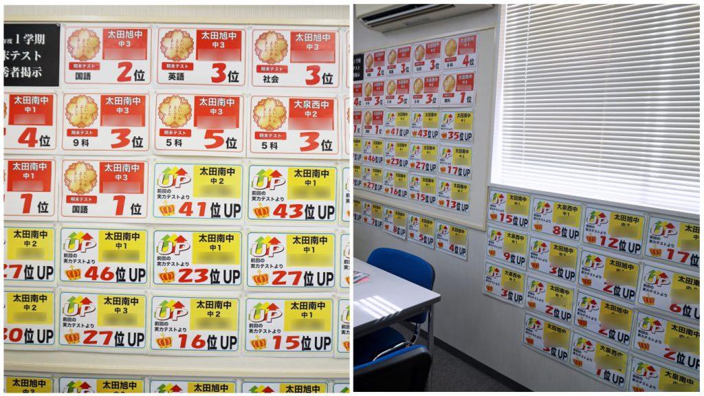 太田市の成績が上がる学習塾としての証明です。